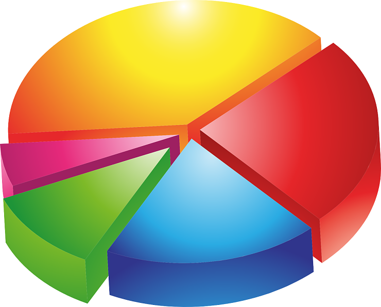 pie-chart-pixabay_opt
